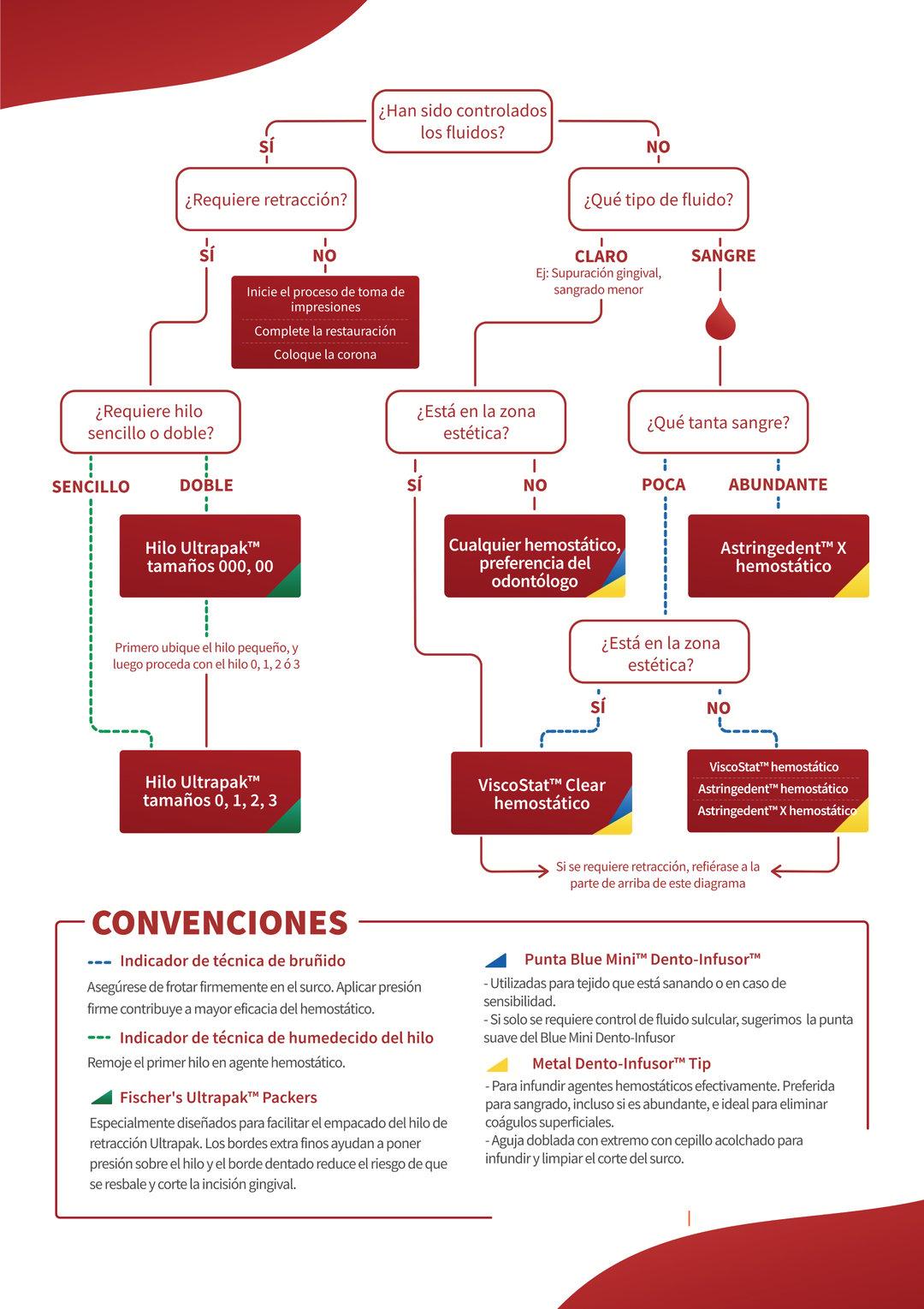 Diagrama-de-decisiones2